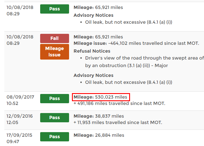 An MOT record showing a mileage reduction due to an error in data input.